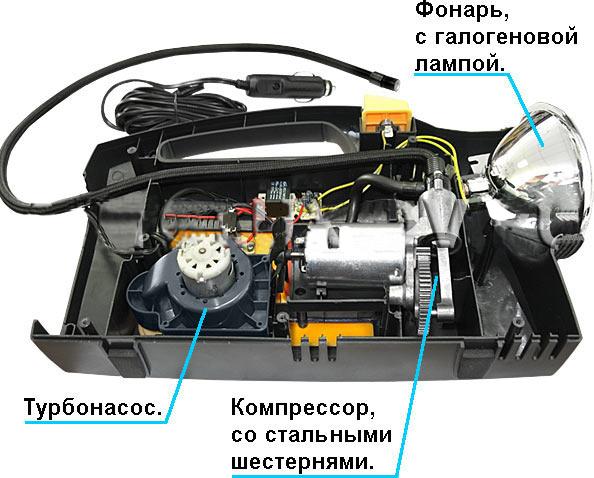 Ремонт компрессора автомобиля своими руками - ПРОСПЕКТ